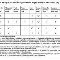 mepser-yangin-yonetmeligi-ek-13